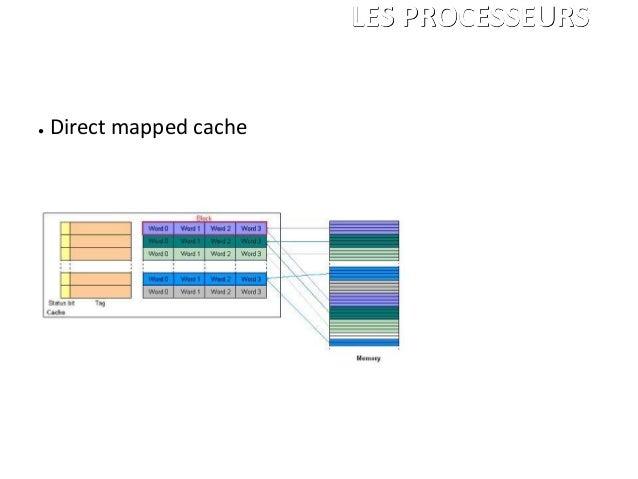 ● Direct mapped cache ANDRE Charles LEGRAND François PALGEN Marc ISBS 1ére année LES PROCESSEURS