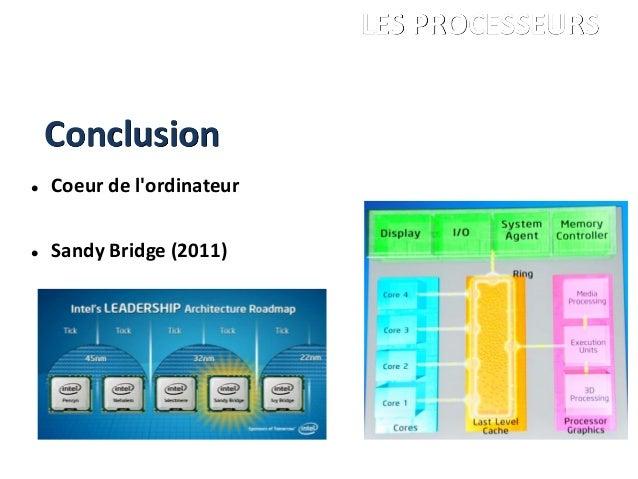  Coeur de l'ordinateur  Sandy Bridge (2011) ANDRE Charles LEGRAND François PALGEN Marc ISBS 1ére année LES PROCESSEURS C...