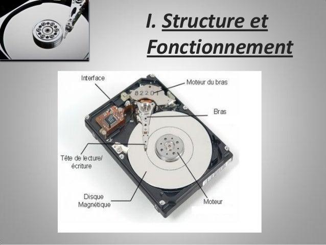I. Structure et Fonctionnement