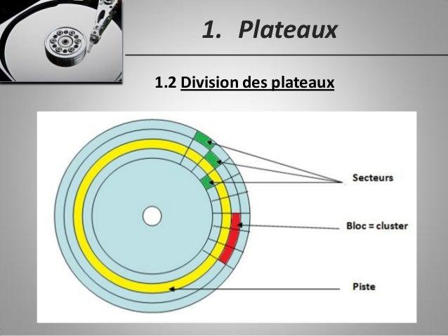 1. Plateaux 1.2 Division des plateaux
