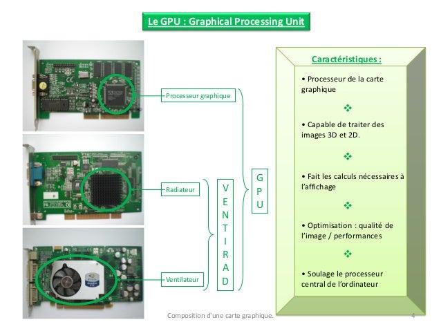 Le GPU : Graphical Processing Unit Processeur graphique Radiateur Ventilateur V E N T I R A D G P U Caractéristiques : • P...