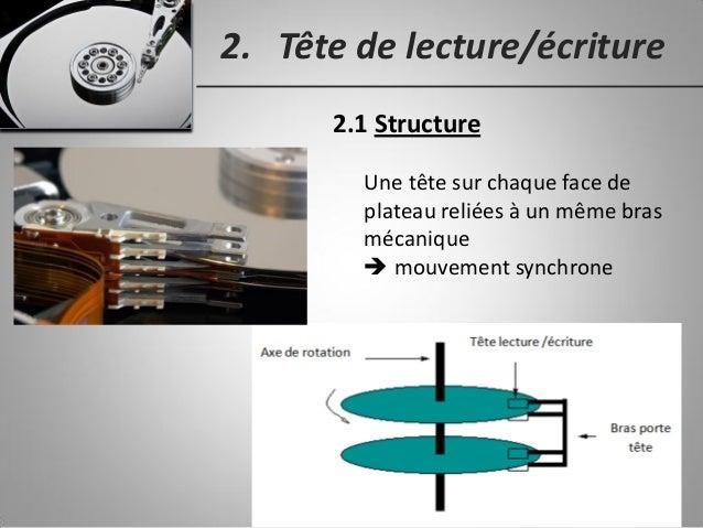 2. Tête de lecture/écriture Une tête sur chaque face de plateau reliées à un même bras mécanique  mouvement synchrone 2.1...