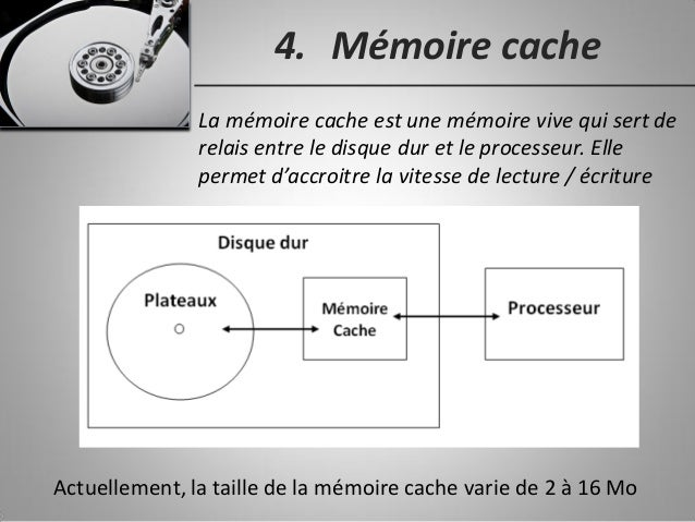 4. Mémoire cache La mémoire cache est une mémoire vive qui sert de relais entre le disque dur et le processeur. Elle perme...