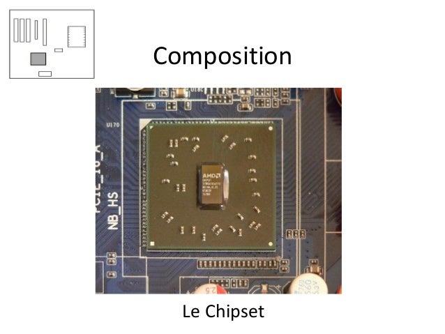 Composition Le Chipset