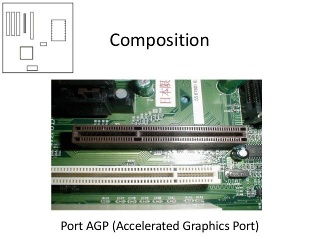 Composition Port AGP (Accelerated Graphics Port)