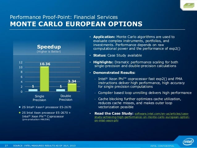 INTEL CONFIDENTIAL • Application: Monte Carlo algorithms are used to evaluate complex instruments, portfolios, and investm...
