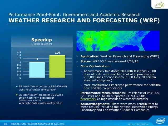 INTEL CONFIDENTIAL • Application: Weather Research and Forecasting (WRF) • Status: WRF V3.5 was released 4/18/13 • Code Op...