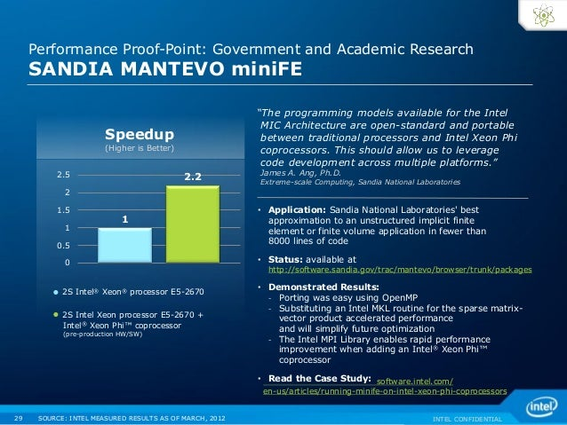 INTEL CONFIDENTIAL • Application: Sandia National Laboratories' best approximation to an unstructured implicit finite elem...