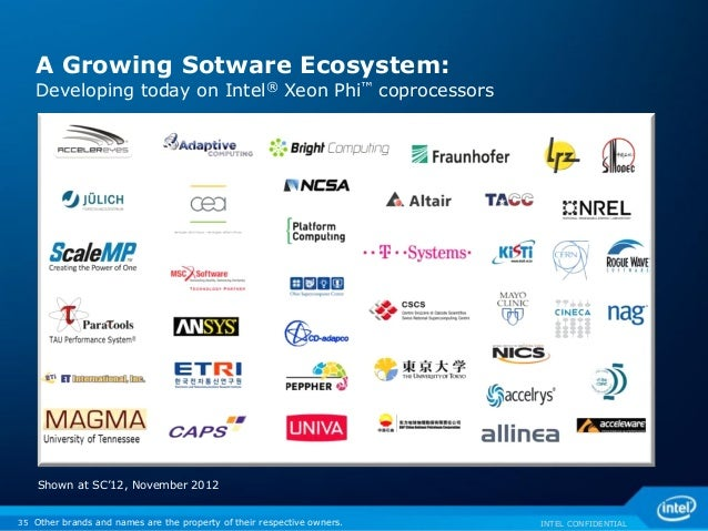INTEL CONFIDENTIALOther brands and names are the property of their respective owners. A Growing Sotware Ecosystem: Develop...