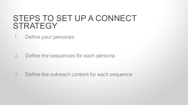 1. Define your personas 2. Define the sequences for each persona 3. Define the outreach content for each sequence STEPS TO...