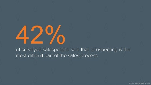 INBOUND vs. Focus their prospecting efforts on cold, un-customized emails, and voicemails Effort is spent qualifying buyers ...