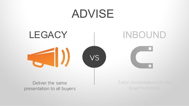 Tailor presentations to the buyer's context INBOUND vs Deliver the same presentation to all buyers LEGACY ADVISE
