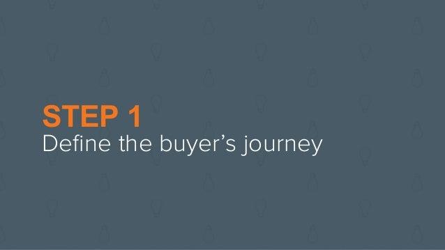 STEP 1 Define the buyer's journey