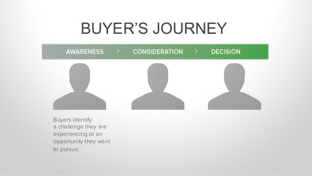 BUYER'S JOURNEY Buyers identify a challenge they are experiencing or an opportunity they want to pursue.