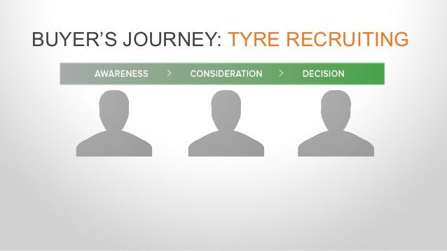 BUYER'S JOURNEY: TYRE RECRUITING The potential buyer becomes aware of a hiring goal or challenge. The potential buyer defin...