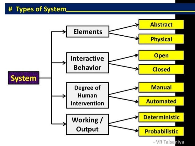 information systems hardware concepts Free essay: accuracy of data input is important there are many aspects to consider when deciding which method is the best for data input and output (i/o.