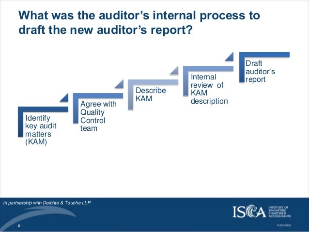The Future of Auditor Reporting Forum - Shaping
