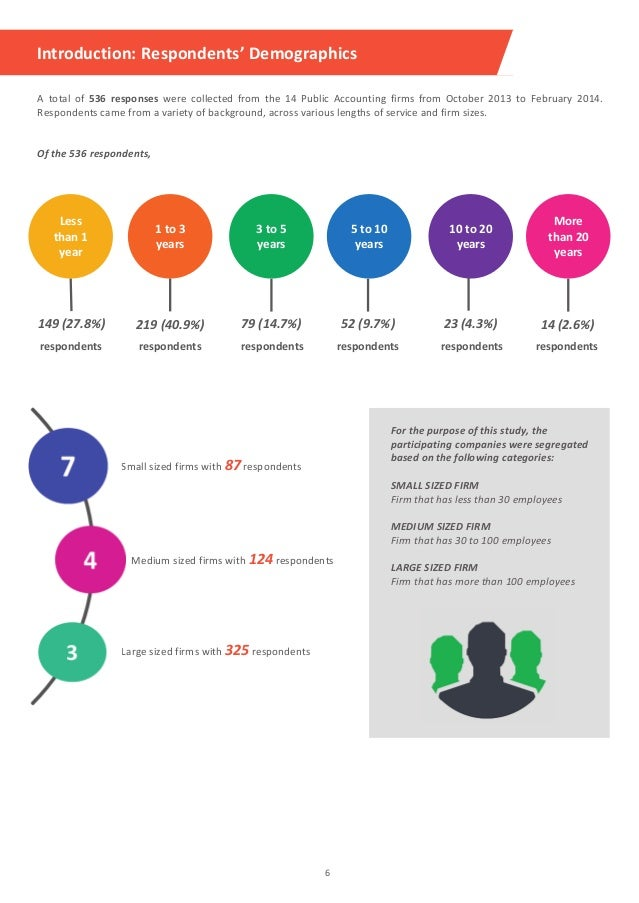 public accounting firms employee engagement study report 2014