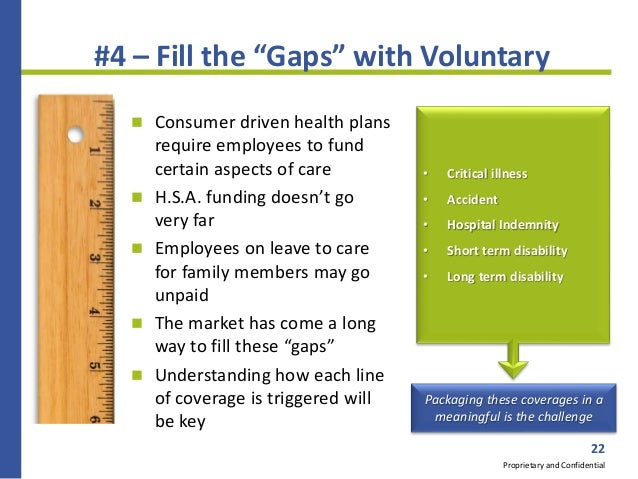 Iscebs 2014 presentation health care reform s impact on - Short term disability plan design ...