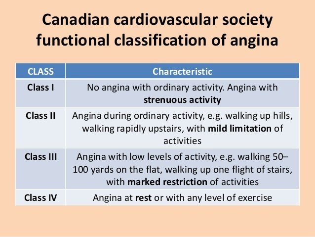 Classical or Exertional Angina Pectoris • Characterized by – constricting discomfort in the front of the chest, arms, neck...
