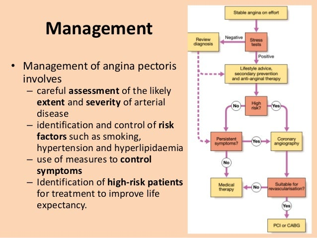 Management: Medical • Antiplatelet therapy – Low-dose (75 mg) aspirin • reduces the risk of adverse events such as MI • pr...