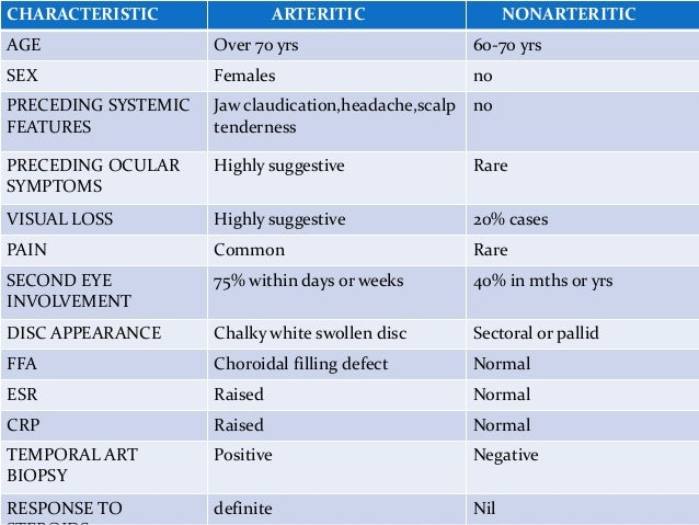 systemic steroids for asthma exacerbation