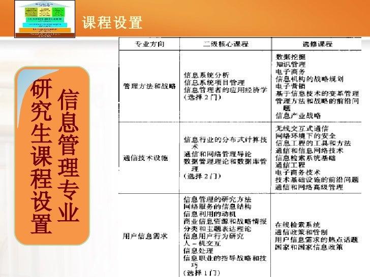 Dissertation survey methodology