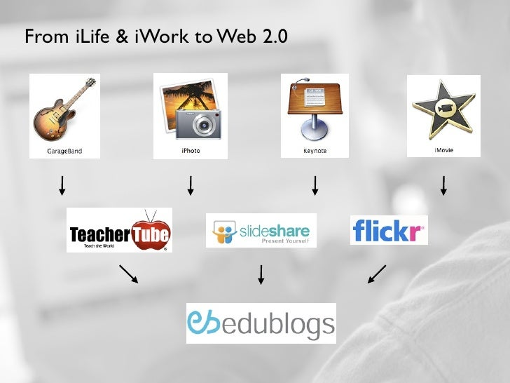 From iLife & iWork to Web 2.0