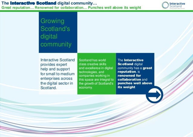 Interactive Scotland Client Base Infographic