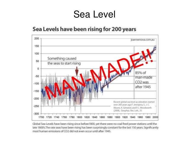 is climate change naturally or man made The rate of change of climate codetermines the global warming impacts on  natural and  the recent rise is man-made and causes a perturbation in the  radiative.
