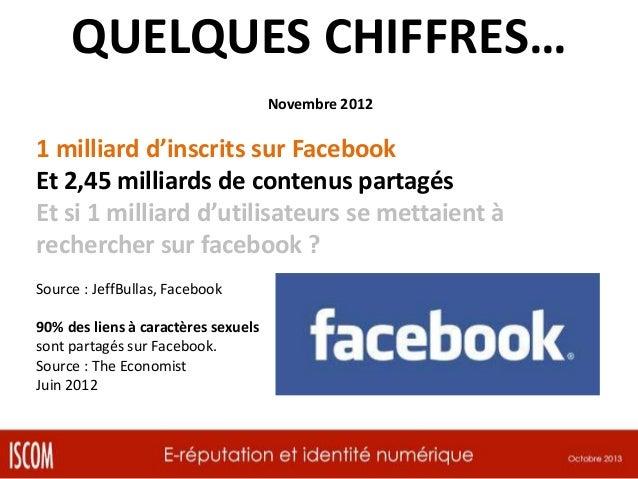 QUELQUES CHIFFRES… Novembre 2012  1 milliard d'inscrits sur Facebook Et 2,45 milliards de contenus partagés Et si 1 millia...