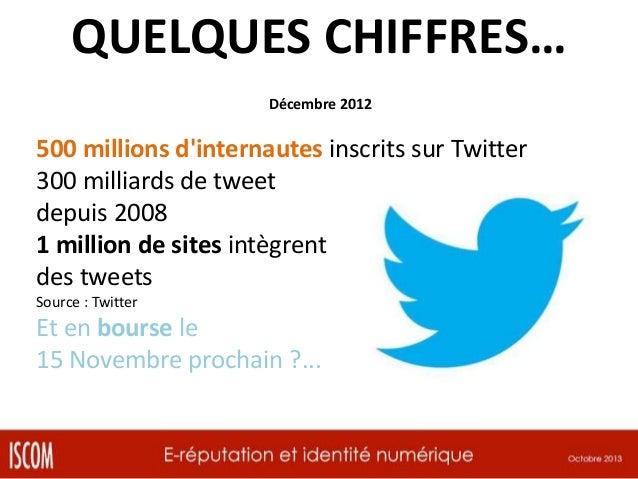 QUELQUES CHIFFRES… Décembre 2012  500 millions d'internautes inscrits sur Twitter 300 milliards de tweet depuis 2008 1 mil...