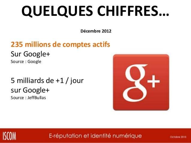 QUELQUES CHIFFRES… Décembre 2012  235 millions de comptes actifs Sur Google+ Source : Google  5 milliards de +1 / jour sur...