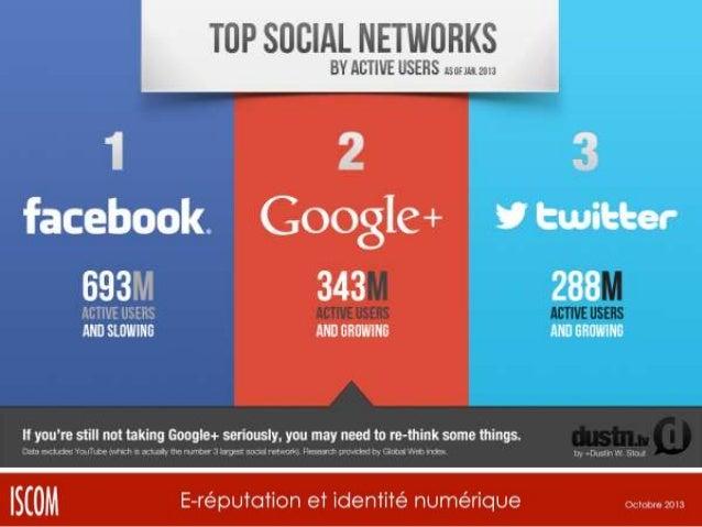 QUELQUES CHIFFRES… Septembre 2012 - Janvier 2013  100 millions d'utilisateurs Source : Pew Research Center 09/12  5 millio...