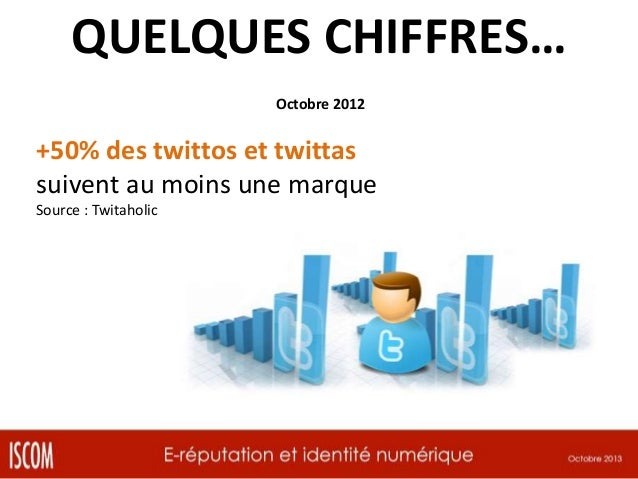 QUELQUES CHIFFRES… Octobre 2012  54% des + grosses entreprises mondiales sont sur Instagram Source : Simply Measured