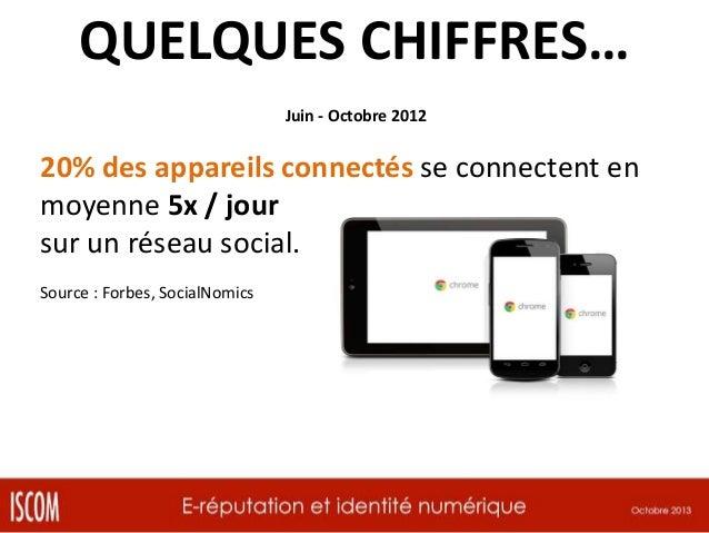 QUELQUES CHIFFRES… Juin - Octobre 2012  20% des appareils connectés se connectent en moyenne 5x / jour sur un réseau socia...