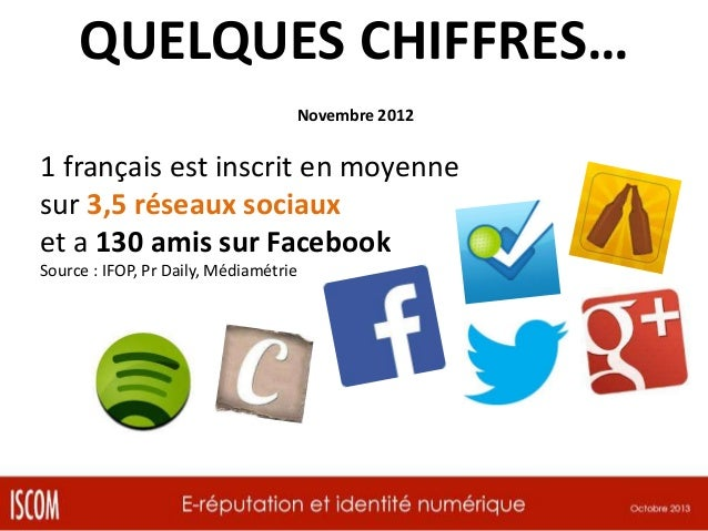 QUELQUES CHIFFRES… Novembre 2012  1 français est inscrit en moyenne sur 3,5 réseaux sociaux et a 130 amis sur Facebook Sou...