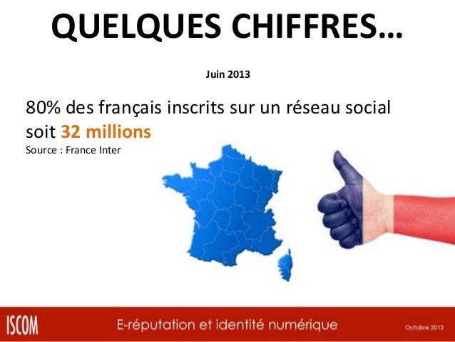 QUELQUES CHIFFRES… Juin 2013  80% des français inscrits sur un réseau social soit 32 millions Source : France Inter