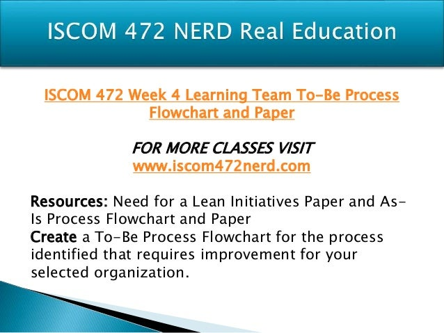 iscom 472 week 4 learning team Iscom 472 week 4 learning team to-be process flowchart and paper product-59-and-paper for more course tutorials visit  wwwuophelpcom resources: need for a.