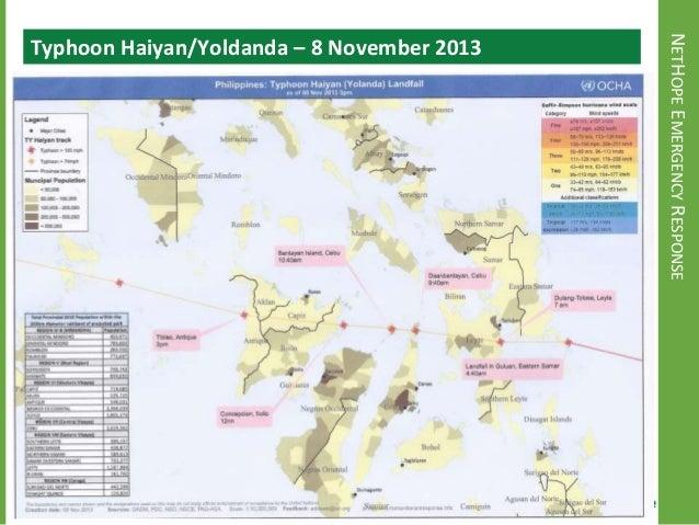 Haiyan Response - ISCRAM Panel Presentation Slide 2