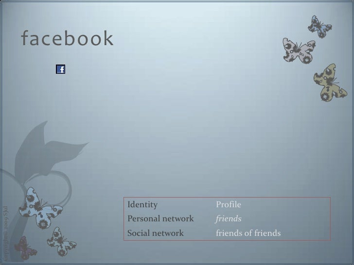 facebook                                       Identity           Profile Copyright© 2009 SJul                            ...