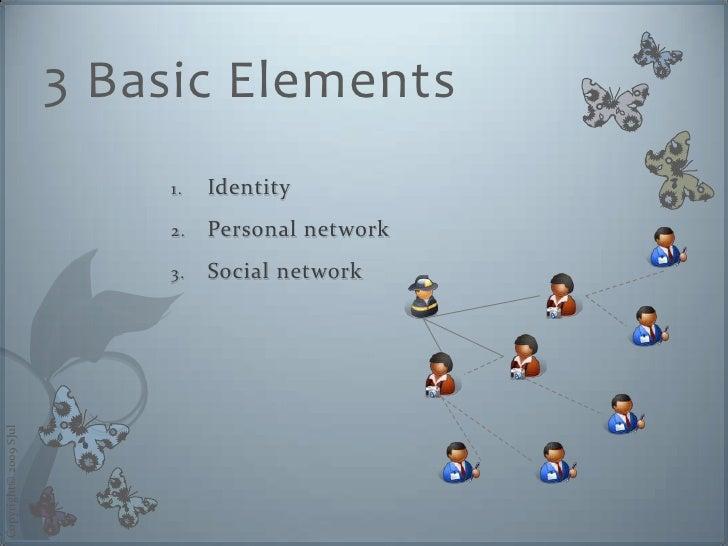 3 Basic Elements                                 Identity                            1.                                  P...