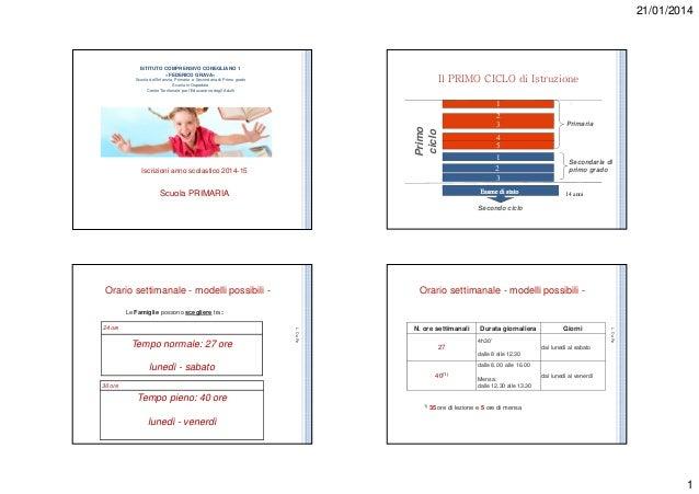 21/01/2014  ISTITUTO COMPRENSIVO CONEGLIANO 1 «FEDERICO GRAVA»  Il PRIMO CICLO di Istruzione  Scuola dell'Infanzia, Primar...