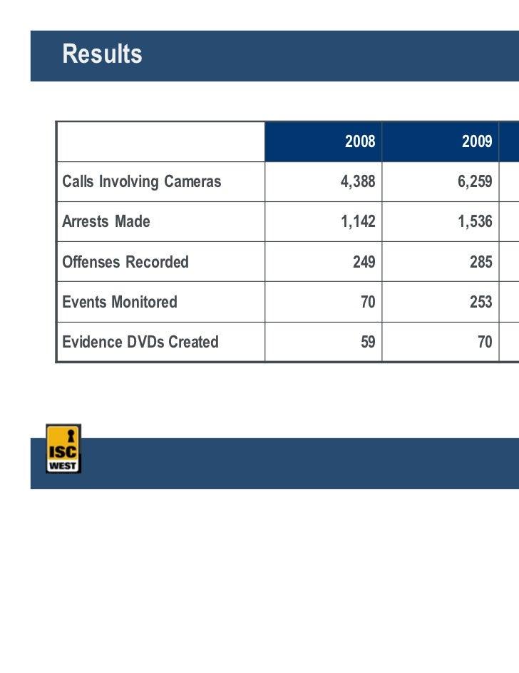 ISC West 2011 Video Mesh Surveillance Case Studies