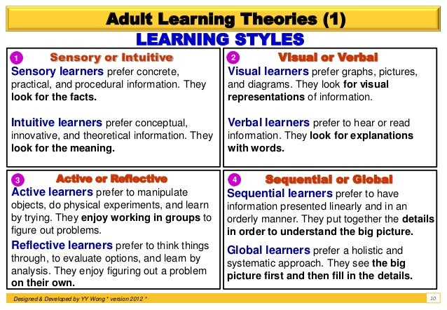 andragogy reflection malcom knowles essay Adult learners, experience, class - andragogy reflection: malcom knowles.