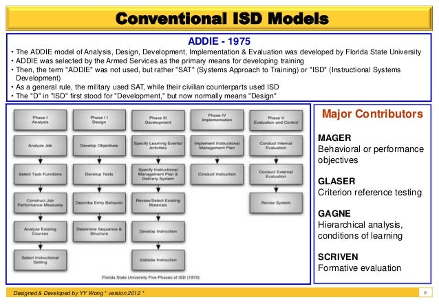 Instructional Systems Design Model Of Training And Development Isd
