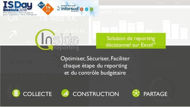 Optimiser, Sécuriser, Faciliter chaque étape du reporting et du contrôle budgétaire COLLECTE CONSTRUCTION PARTAGE Solution...