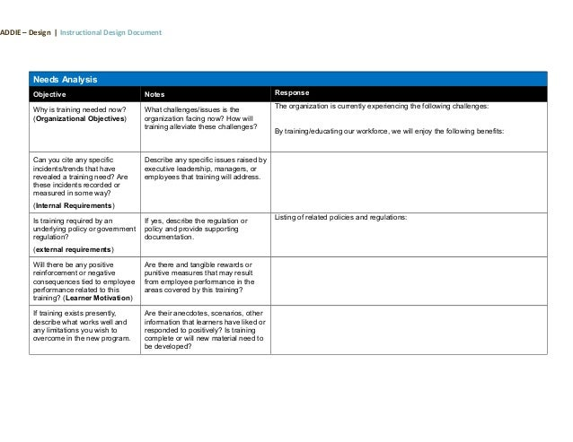Developing A Training Manual Template - User Guide Manual That Easy ...
