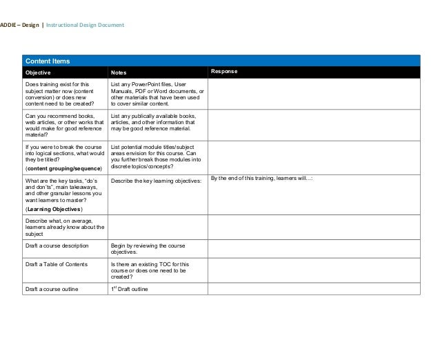 examples of instructional design documents data set