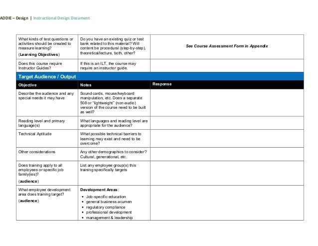 ISD / ADDIE Design Document Template
